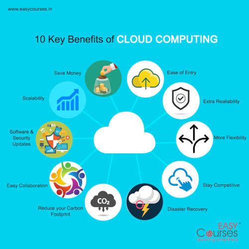 cloud-computing-course