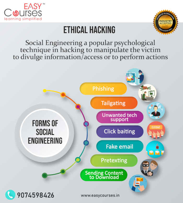 ethical-hacking-course